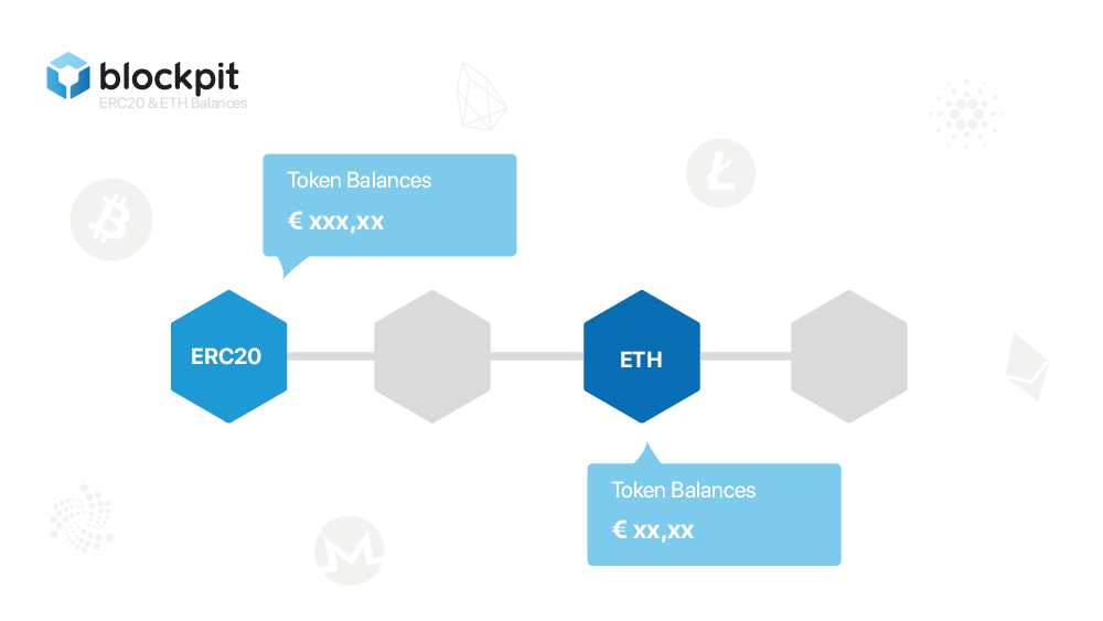 Description in box for balances of ERC20 token and ETH on Blockchain