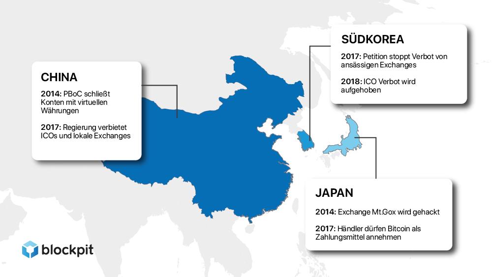 Entwicklung von Kryptowährungen in China, Südkorea und Japan