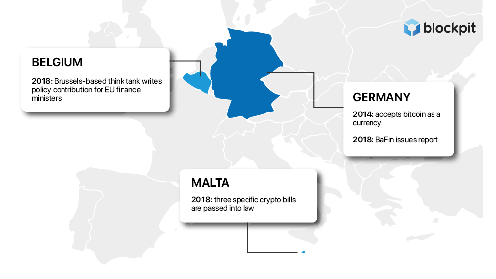 Development of cryptocurrencies in Belgium, Malta and Germany