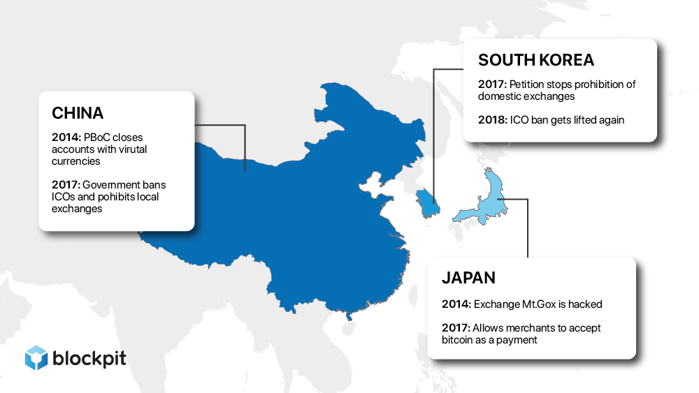 Development of cryptocurrencies in China, South Korea and Japan