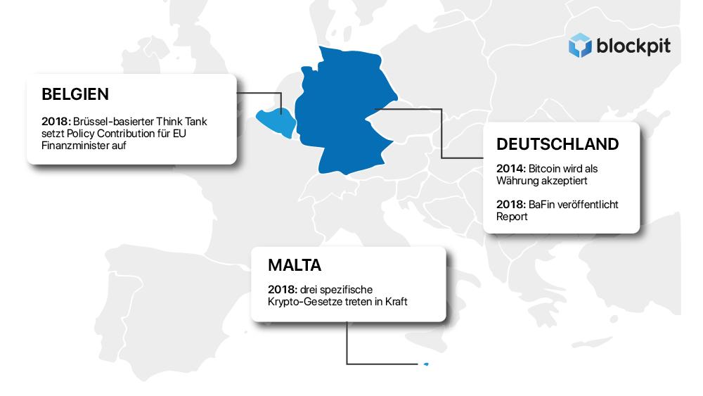 Entwicklung von Kryptowährungen in Belgien, Malta und Deutschland