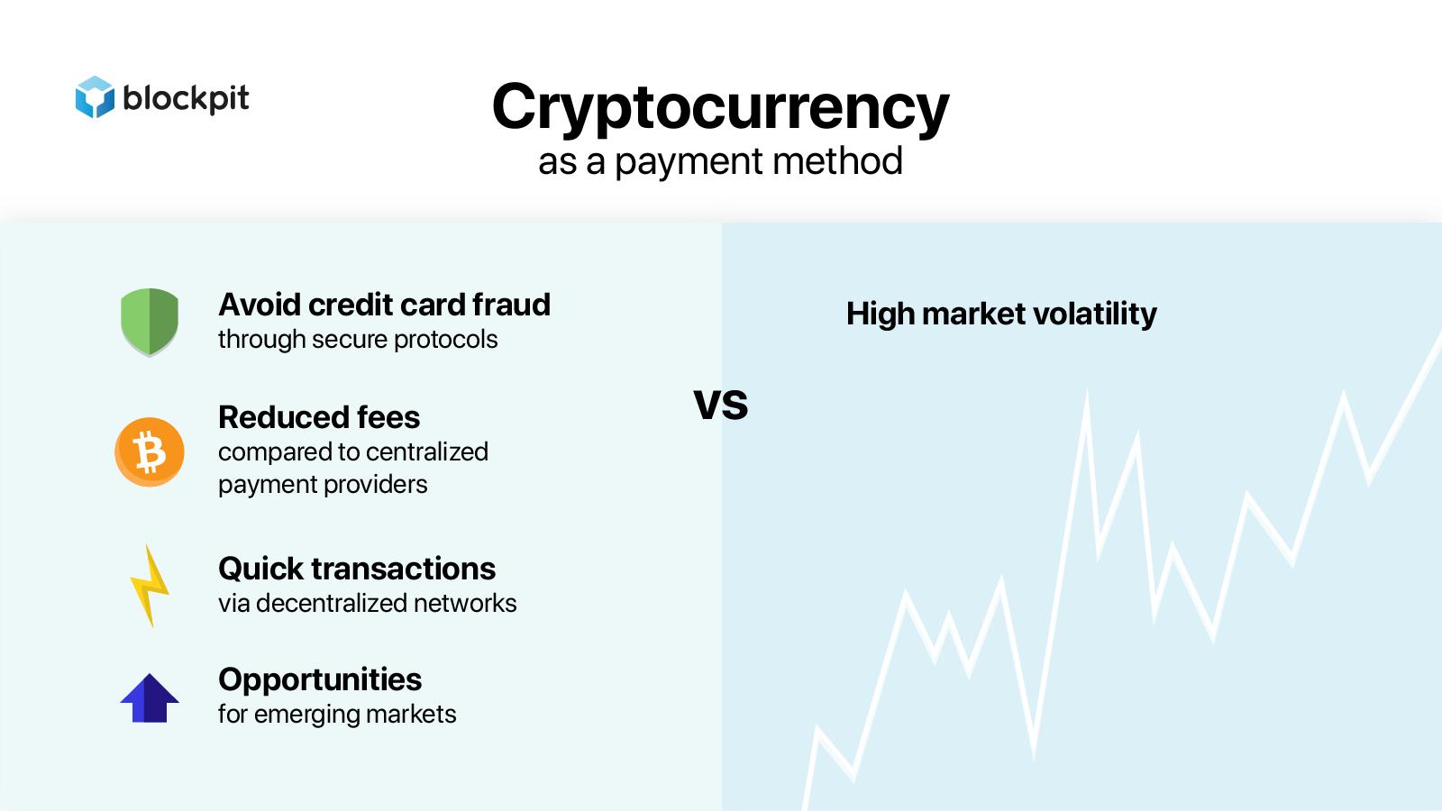 Krypto-Zahlungen bieten eine Reihe von Vorteilen, denen die hohe Marktvolatilität gegenüber steht.