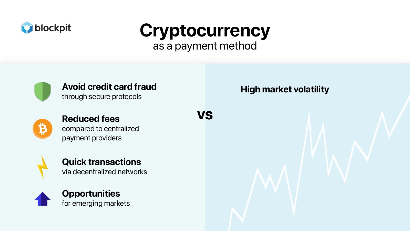 While crypto payments offer a lot of positive features, the high market volatility is a big con